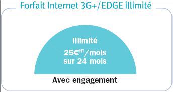 forfait internet 3 G / edge illimité