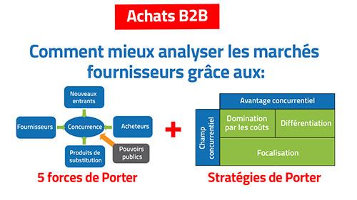 Forces de PORTER : comment analyser vos marchés fournisseurs [Vidéo] -  Le blog Techni-Contact