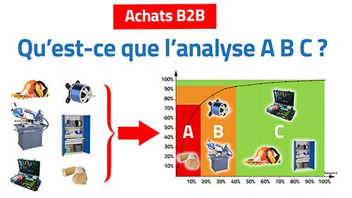 Qu'est-ce que l'analyse ABC ? [Vidéo] -  Le blog Techni-Contact