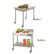 Table sur mesure en inox - Matière : inox AISI 304L - Longueur: de 600 à 2200 mm- Largeur: 600 à 800 - Hauteur: 900 mm- Avec ou sans étagere