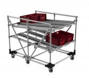Flow rack Kanban - Flow rack mobile facilitant la préparation de commande