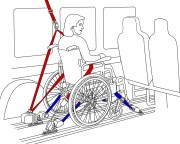 Arrimage fauteuil roulant voiture - 4 systèmes d'attache: 2 à l'avant et 2 à l'arrière