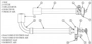 Brûleur Industriel Torche HP/ACM - Puissance : 10 à 300 KW - Chauffage d'outillage