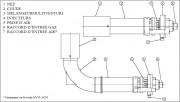 Bruleur torche HP/MV - Puissance : 300 à 650 KW - Four de fonderie