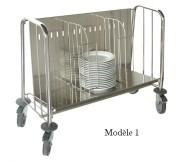 Chariot d'assiettes - Charge maximale : 150 kg