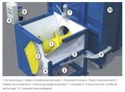 Compacteur fixe à vis - Compacteurs à vis à déchets