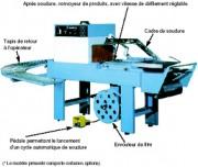 Conditionneuse en L avec tunnel de rétraction - Encombrement machine (L x w x h) : 2200 x 850 x 1500 mm