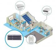 Contrôleur wifi - Gère jusqu'à 150 points d'accès WiFi. l'installations et l'administration de la couverture Wifi est subventionnable de 50 à 70% pour les écoles élémentaires et primaires dans le cadre du projet socle numérique.
