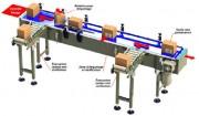 Convoyeur multidirectionnel à billes - Manutention sur mesure