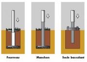 Embases pour fixation des mats - Fourreau - Manchon - Socle basculant