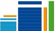 Etiquette magnétique en couleur longueur 1m - P 46050