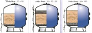 Filtre bobine hydro à plancher pour piscine - Pression de servicei 6 bar ,pression d'essai 9 bar