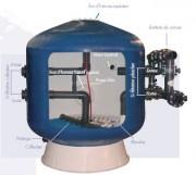Filtre bobine pour piscine - Haut rendement