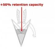 Filtre haute capacité - Capacité de rétention supérieure