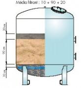 Filtres acier verticaux à sable à collecteur pour piscines publiques - Hauteur de virole 1.70m