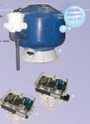 Filtres bobines polyester à sable à collecteur pour piscines publiques - Pression 2.5 bar
