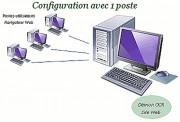 Gestion éléctronique de documents - Analyse, archivage, sécurisation de données