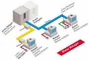 Identification biométrique d'accès PC taktook - Sécurisation de votre Session Windows