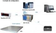 Indicateur pesage industriel - Logiciel et pesage pour le process industriel.