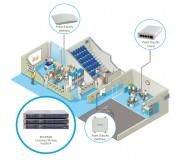 Installation réseau informatique - Couverture wifi sans fil. La couverture réseau et son installation sont éligibles au socle numérique de base