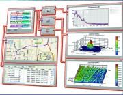 Logiciel d'analyse et de traitement des résultat d'essai - Format de données multiples - Traitement multivoies et multigigaoctets