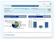 Logiciel de gestion de dépenses postales - Solution innovante et simple