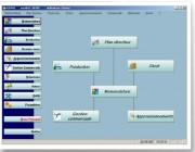 Logiciel de gestion et planification - GEPMI