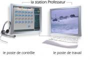 Logiciel de supervision et de pilotage laboratoire de langue - Logiciel pluridisciplinaire adapté à tous les cours