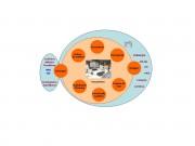 Logiciel informatique transport routier - Destinée aux transporteurs de marchandises