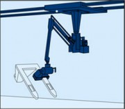 Manipulateur de fourches - Manutentions manuelle ou électrique