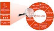 Microsoft 365 - Réussir en toute sécurité, votre plan de migration vers Microsoft Office 365