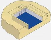Niveleur de quai sur mesure - Système sécuritaire