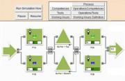 Optimisation des flux via des études de simulation - Une maquette virtuelle pour tester des projets