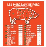 Panneau d'affichage prix viande de porc - Dimensions (cm) : L 49 x l 45
