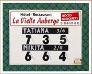 Panneau d'affichage score Tennis manuel