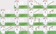 Parcours athlétique - 15 étapes