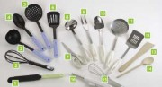 Petits matériels de cuisine - Ustensiles de cuisine