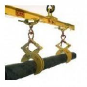 Pinces pour ronds et tubes - RT