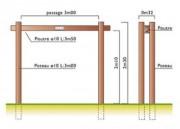Portique limitation hauteur bois H 2.10 m - Passage 3 m