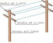 Poteaux à linge bois - Dimensions : 2m50 L