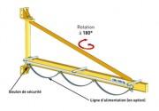 Potence de levage murale 180° - Utilisation intérieure - Capacité : 150 à 2000 Kg