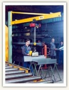 Potence sur fût à rotation manuelle partielle portée 6 mètres
