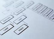 Préparation du projet d'acquisition - Élaboration du dossier de croissance externe   -  Présentation des objectifs et de la stratégie