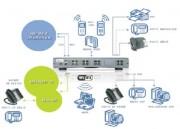 Prestataire de service en solutions téléphoniques pour pme