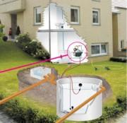 Processus de récupération des eaux pluviales béton - Avec module de pompage, citerne béton et filtre à eau