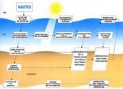 Produit pour purification d'eau - Régulation du pH de l'eau