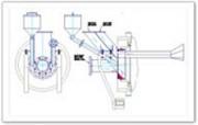Réchauffage mélangeur industriel - Appareil de réchauffage