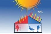 Revêtement de toit reflechissant