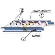 Rouleaux moteurs DC Brushless pour convoyeur à rouleaux - Transport de charges isolées