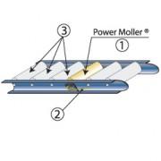 Rouleaux moteurs frein AC pour convoyeur à rouleaux
